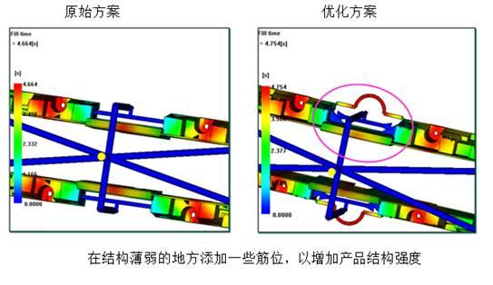 汽车内饰--解决方案--新科益系统与咨询(上海)有限