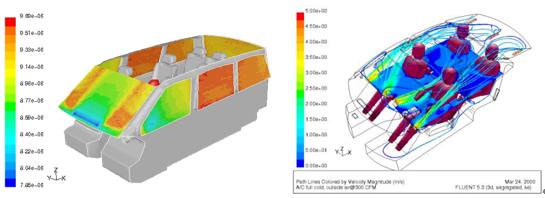 通过对空调系统进行cfd数值模拟分析,可以获得空调风道的空气分配情况